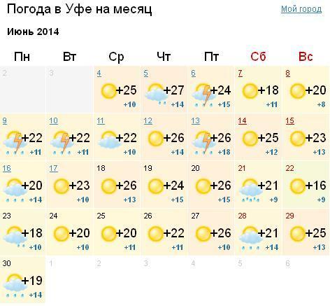 две погода в архангельске на месяц июнь калькулятор гривны выполняет