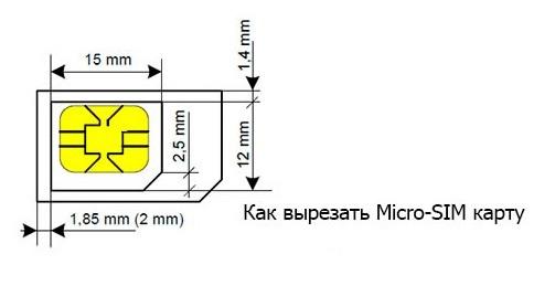 как сделать мини симкарту инструкцию: