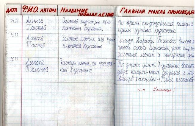 Читательский дневник 4 класс как сделать