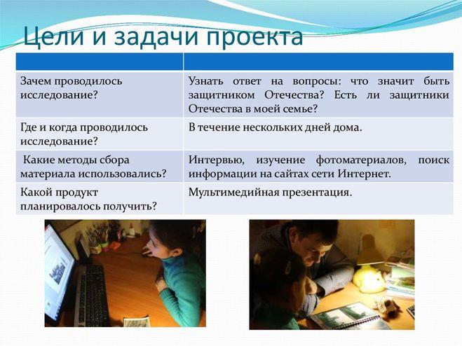 цели и задачи проекта кто нас защищает