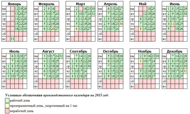 Но поскольку производственный календарь на 2015 год еще не утвержден, то могут быть включены незначительные изменения.