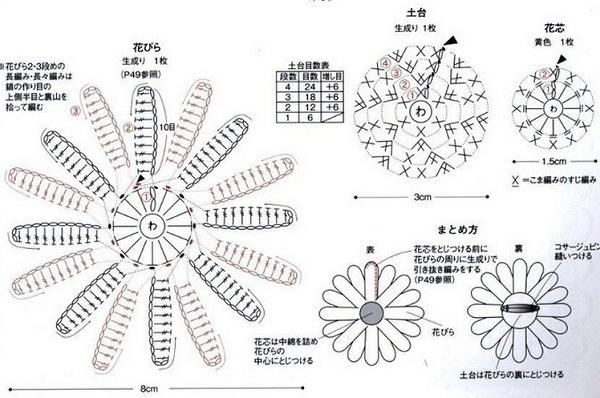 и схему вязания ромашки: