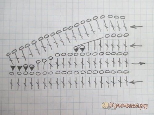 как правильно вязать укороченные ряды крючком мк