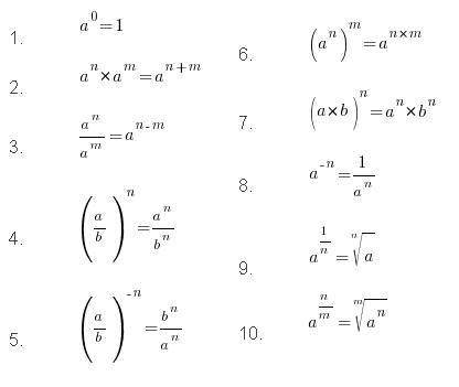 решебник калькулятор дробей со степенями