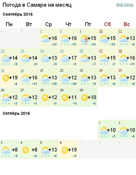 Погода в самаре на сентябрь 2016