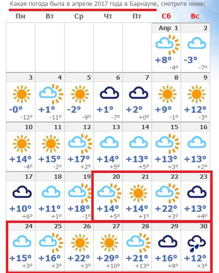 погода москва 4-8 апреля страховой полис ОСАГО