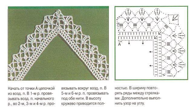 Вязание крючком схемы обвязки изделий крючком схемы