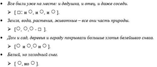 Примеры Предложений с Однородными Словами