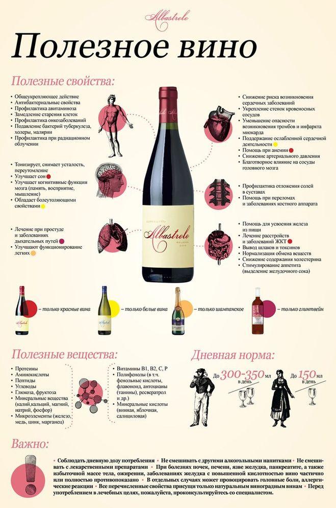 Вино Красное Сухое Оптом От Давления