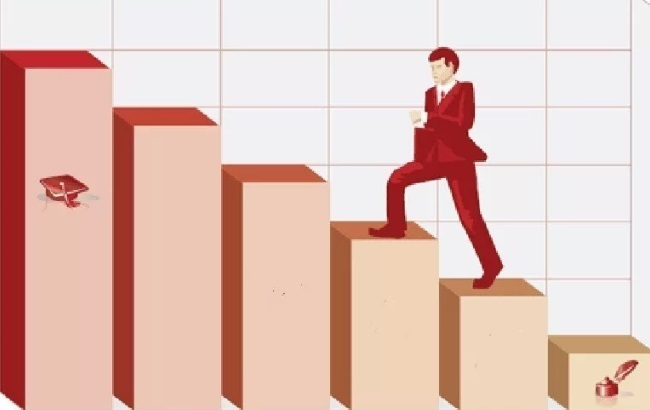 Повышение квалификации и переквалификация