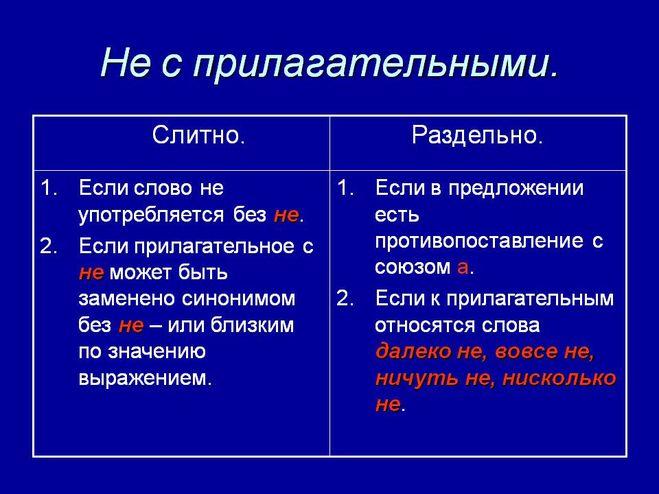 Слово неграмотный в русском языке