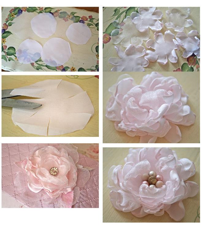 Avon Scent Essence Romantic Bouquet  Отзывы покупателей