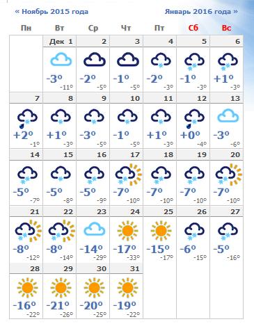 Когда будут морозы в 2015 году в уфе