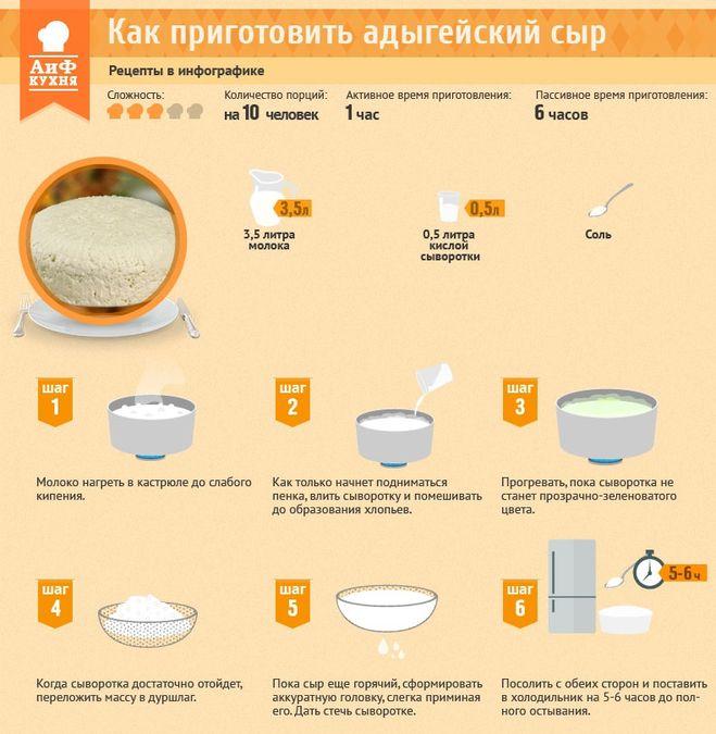 Как сделать сырки в домашних условиях рецепт