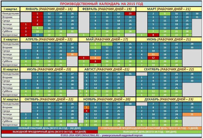 Календарь первенства россии по футболу премьер-лиги