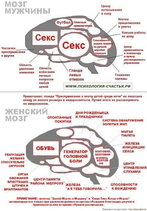 sprey-dlya-zhenskoy-intimnoy-gigieni