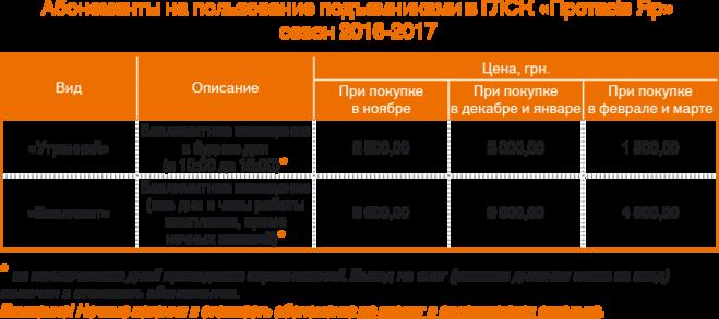 абонементы стоимость гора протасов яр комплекс киев