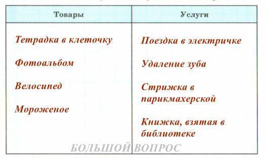 таблица, товары и услуги