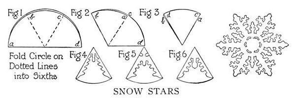 Как сделать новогоднюю снежинку из бумаги схема