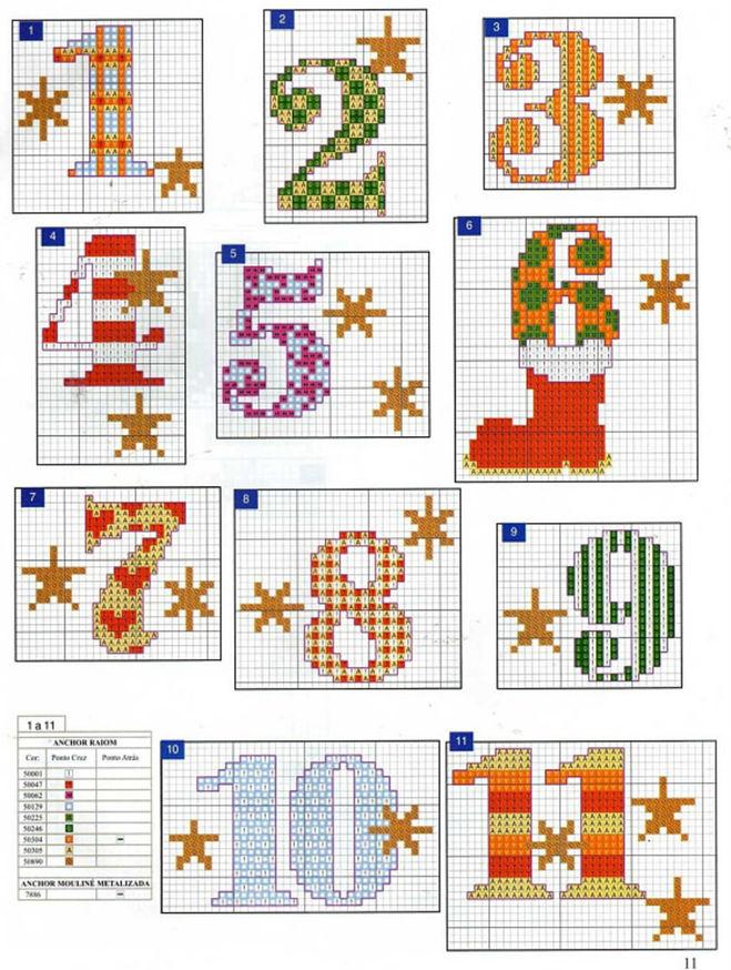 Цифры на схеме для вышивки крестом 543