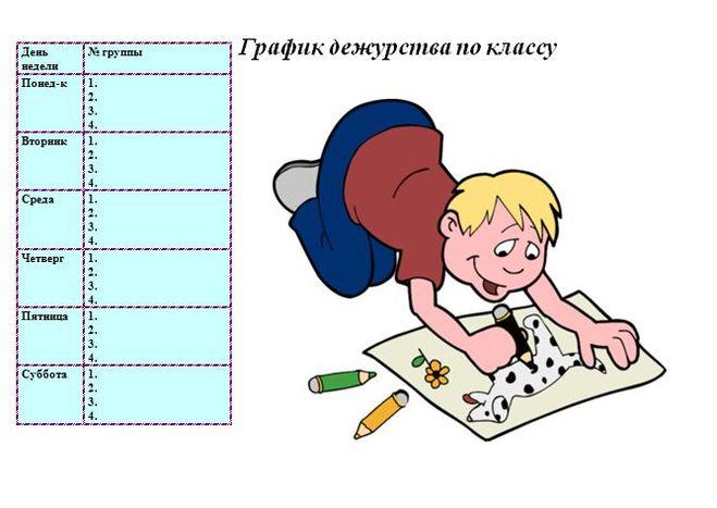 как оформить график контрольных работ по химии