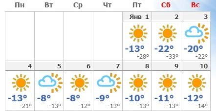 Новый год в Челябинске погода