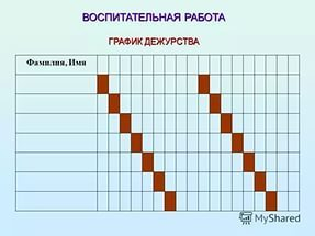 график дежурства в подъезде образец - фото 4