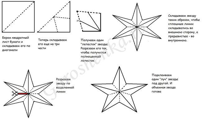 Как сделать объемную звезду к 9 маю