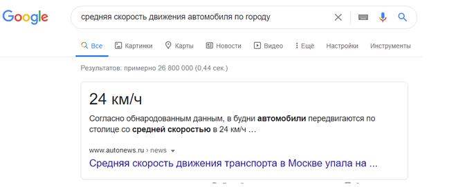средняя скорость движения по городу в будни, Москва
