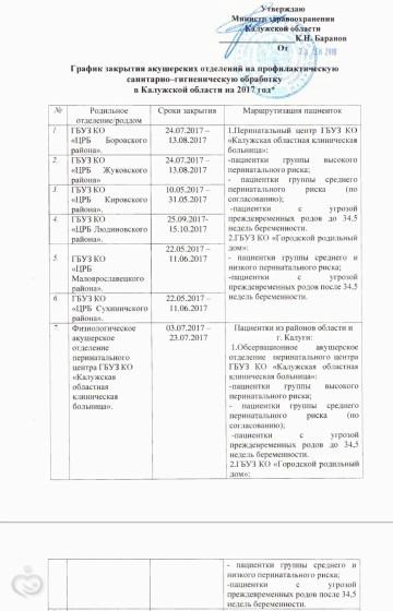 Вологда график закрытия роддомов Вологды на проветривание