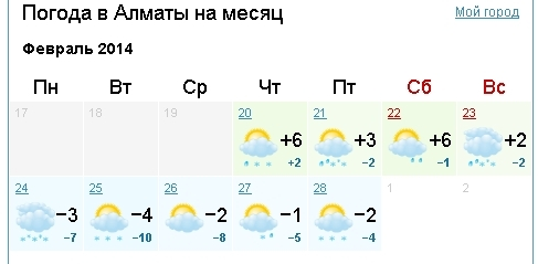 Прогноз погоды на февраль 2014 в алматы