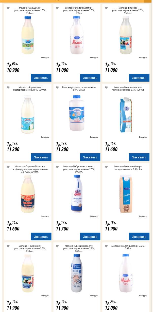 Цены на продукты в Москве за 10 лет. Сколько стоят
