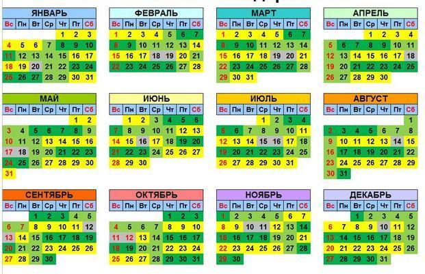Даты клева