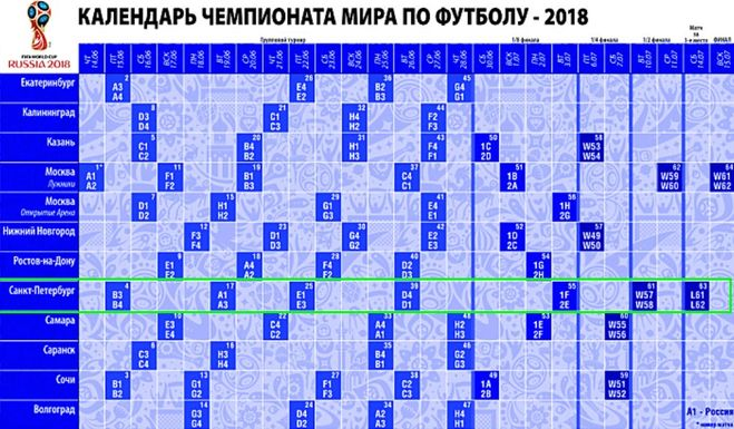 ЧМ 2018 матчи в Санкт-Петербурге