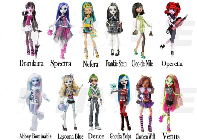 Куклы монстер хай имена всех и фото