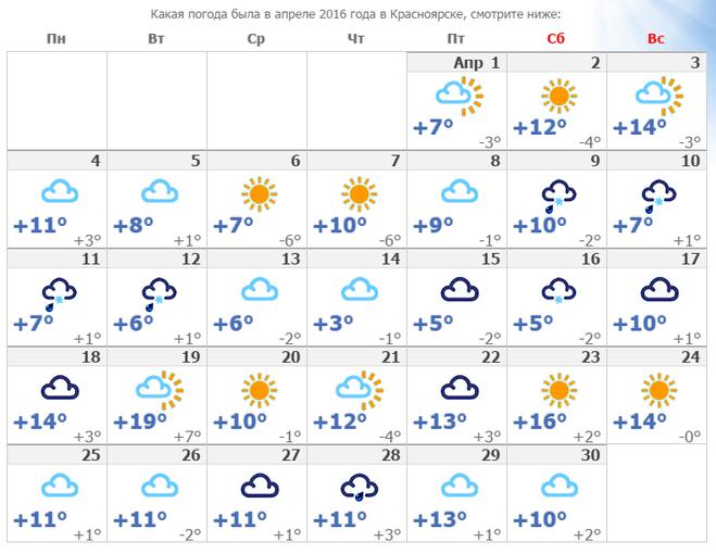 Погода в Красноярске - климатический монитор за апрель ...